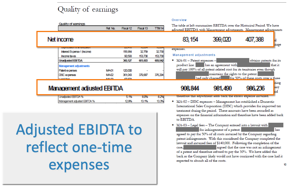 increases LOC identifying one-time expenses
